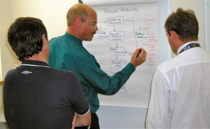 Team exercise - mapping process activities